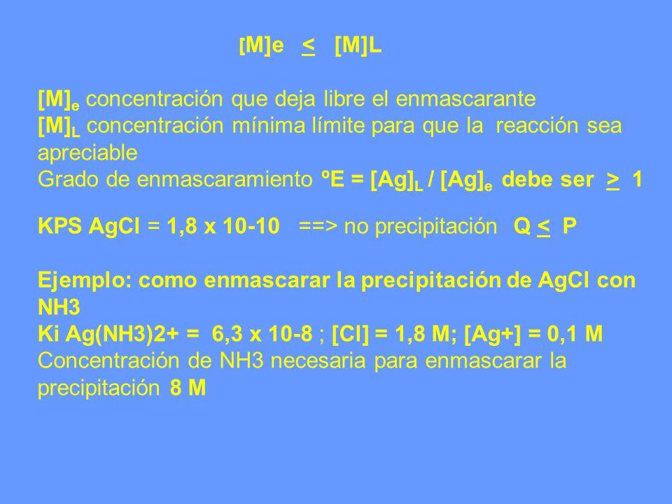 [M]e concentración que deja libre el enmascarante